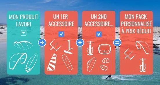Malibu, Funboard & Longboard